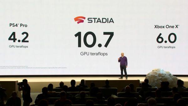 Google Stadia: specifiche